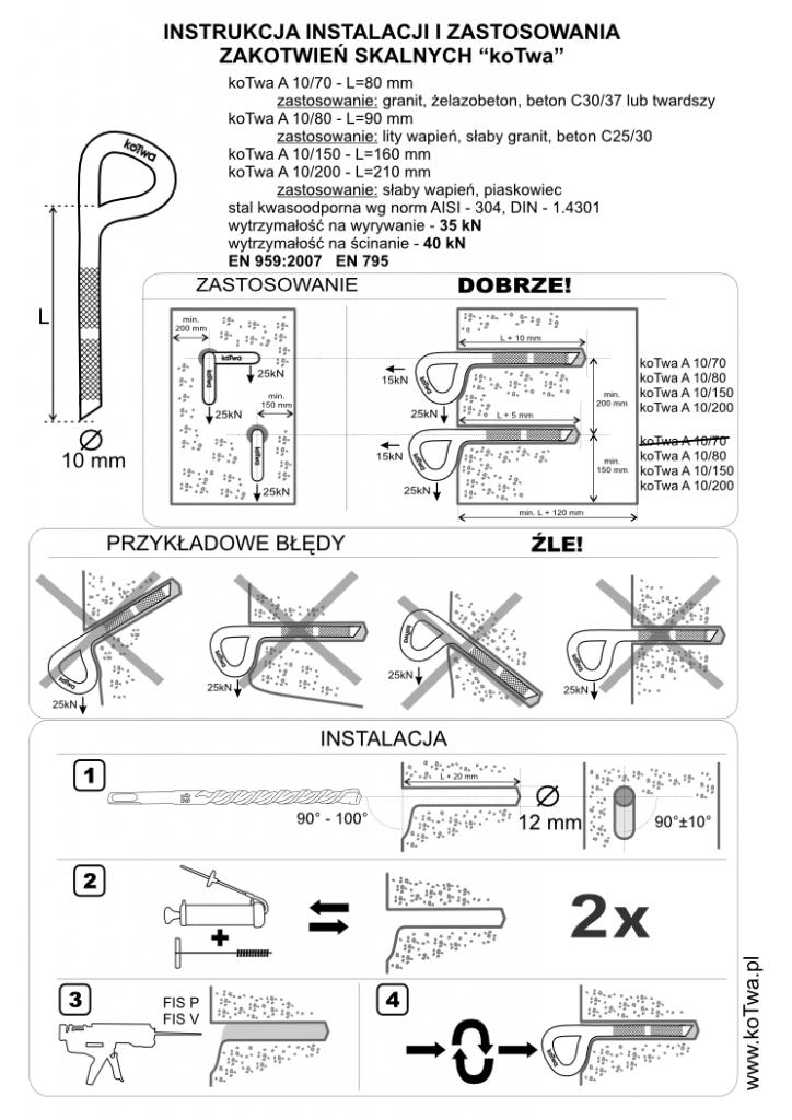 Instrukcja instalacji i zastosowania zakotwień skalnych koTwa